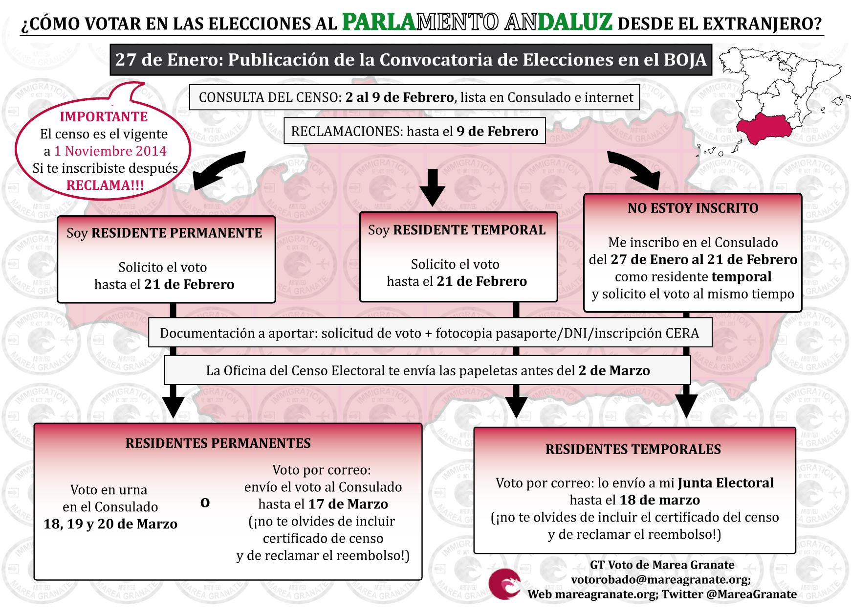 Elecciones al parlamento andaluz 2015 marea granatemarea for Oficina del censo electoral