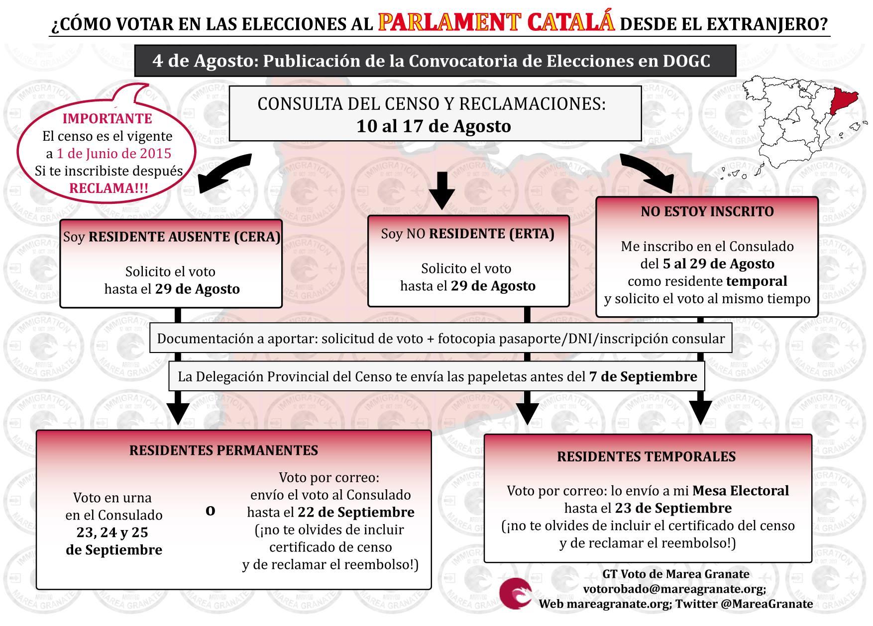 c mo votar en las elecciones al parlament de catalunya 2015 desde el exterior marea. Black Bedroom Furniture Sets. Home Design Ideas