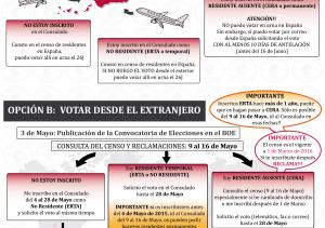 Elecciones Generales 26Jok