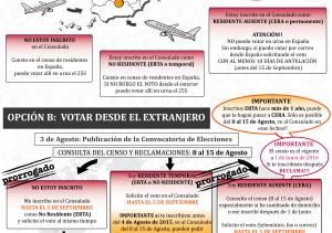 Elecciones GALICIA y EUSKADIprorroga1