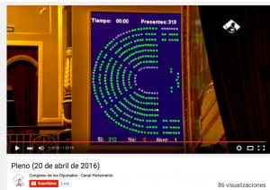 Resultado de la votación en el Congreso, el pasado 7 de marzo de 2016, para la creación de una comisión de investigación sobre el voto exterior