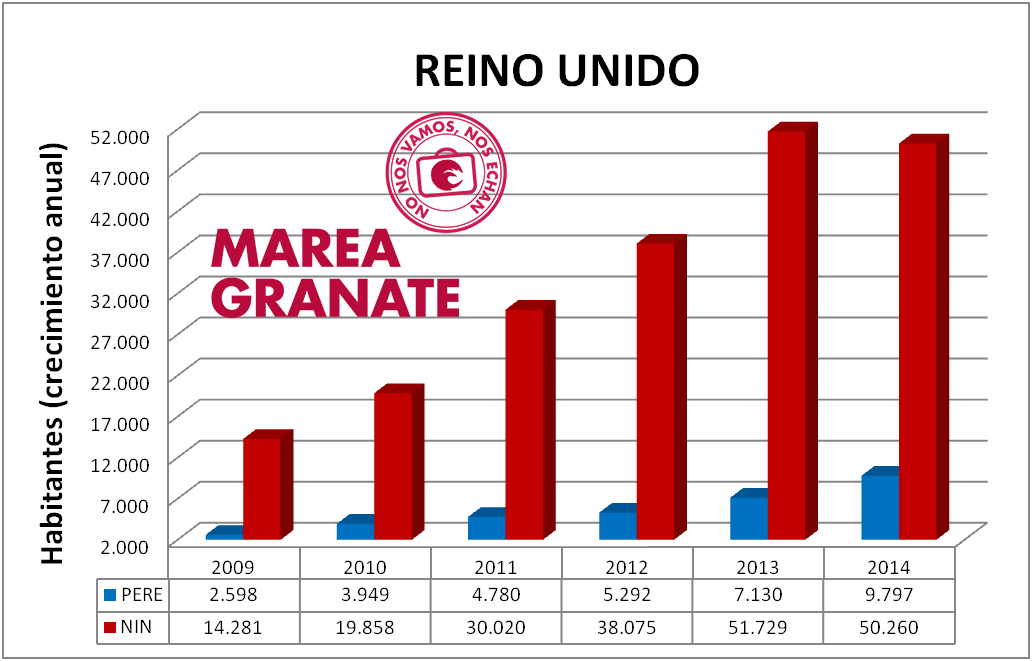 datos_migracion_reino_unido_2014