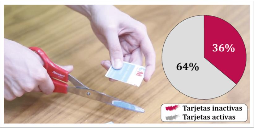 tarjetas-inactivas